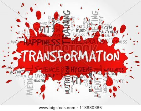 Transformation Word Cloud, Fitness
