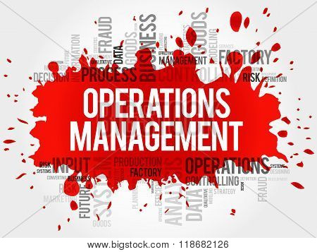 Operations Management Word Cloud