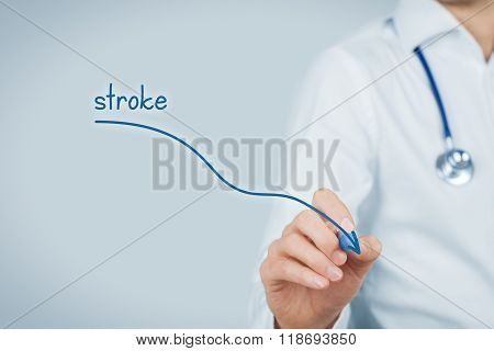 Reduction Of The Incidence Of Stroke