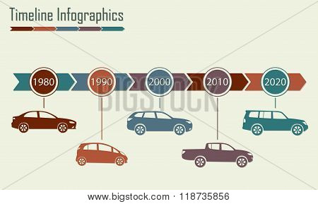 Timeline infographics template with different cars silhouettes icons. Vector illustration.