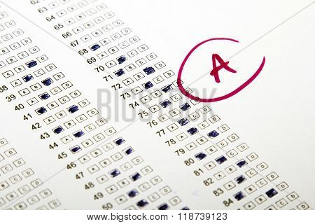 test results in school