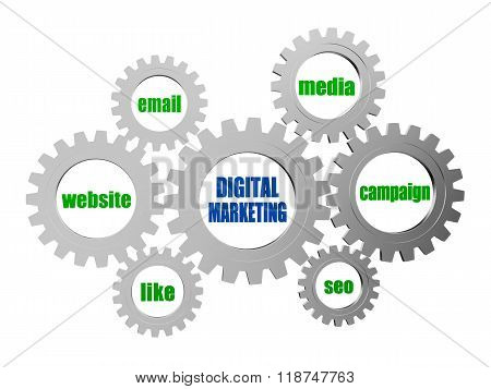 Digital Marketing And Business Concept Words In Silver Grey Gears