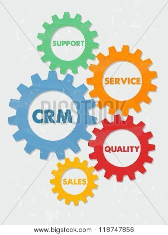 Crm And Business Concept Words In Grunge Flat Design Gears