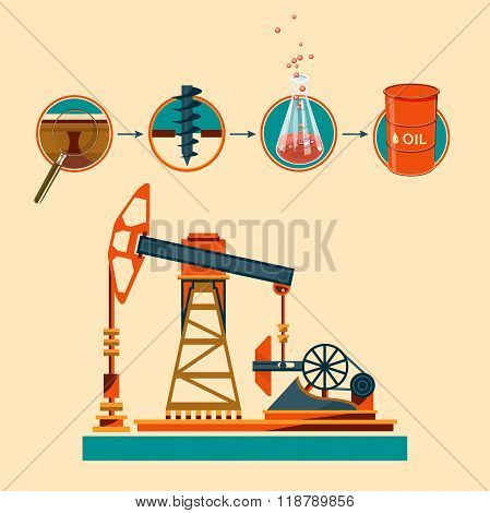 Pumpjack and Working Oil Pumps and Drilling Rig