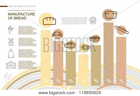 Manufacture Of Bread Infographics. Stages Of Manufacture Of Bakery Products. Share Of Manufactured P