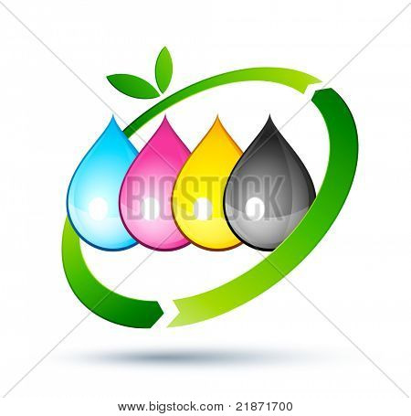reciclaje de inyección de tinta