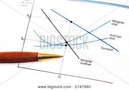 Economics Graph