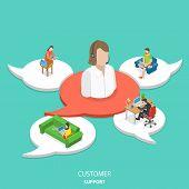 customer poster