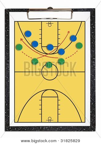 Basketball game plan on chalkboard