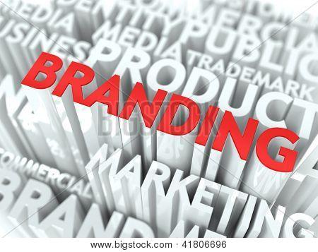 Brand Concept.