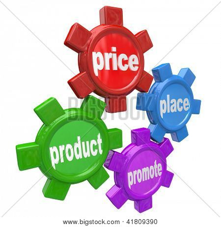 Four gears turning together in unison, each containing one of the words known as the Four Ps in a successful marketing mix for any business: product, promote, price and place