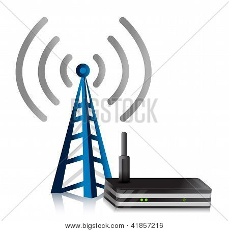 Wireless Router Torre