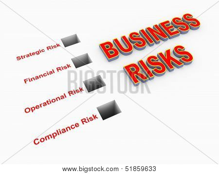 Illustration Of Classification Of Business Risks