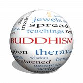 Buddhism 3D Sphere Word Cloud Concept