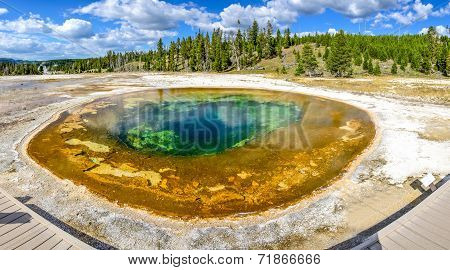 Panoramic View Of Geothermal Beauty Pool In Yellowstone Np