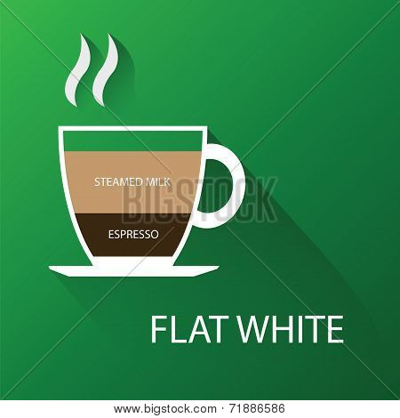 Type of coffee flat white coffee. Vector illustration
