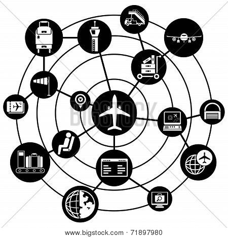 airport network