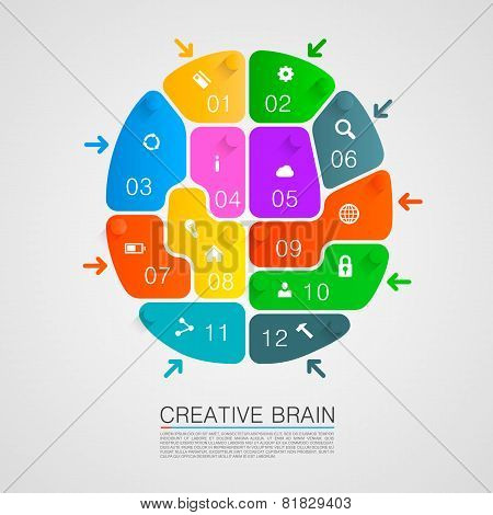 Brain of puzzles with workers