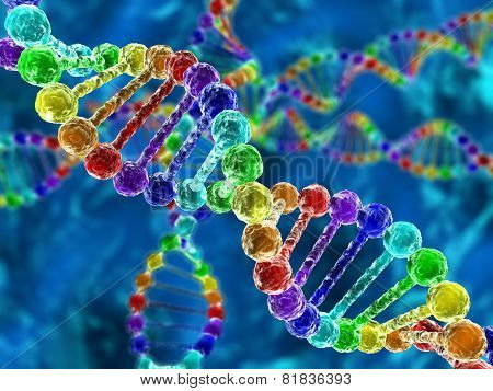 Rainbow DNA (deoxyribonucleic acid) with defocus on background