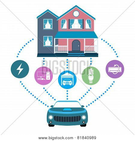Vector Illustration Of A Smart Home Sync With The Car