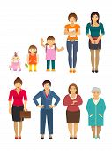 stock photo of avatar  - Women generation growing stages flat avatars set isolated vector illustration - JPG