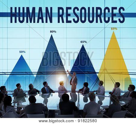 Human Resources Recruitment Employment HR Concept