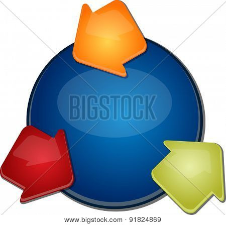 blank business strategy concept diagram illustration of process cycle arrows three 3