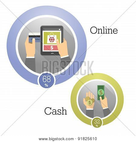 Vector illustration concepts of payment methods. Flat design Icons for online payment gataway mobile