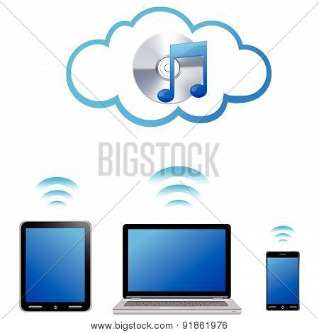 Cloud computing and electronic device
