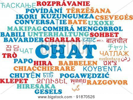 Background concept wordcloud multilanguage international many language illustration of chat