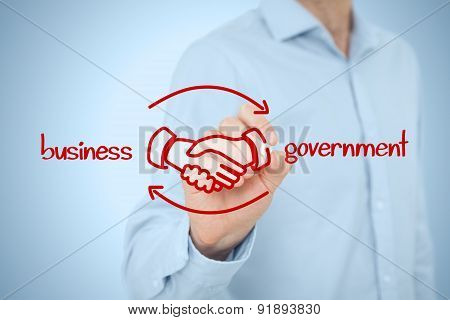 Business To Government B2G
