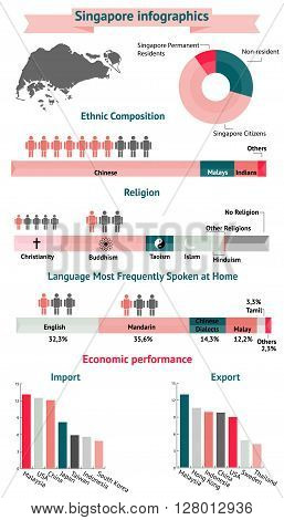 Singapore infographics statistical data about population and economic. Vector illustration