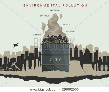illustration of environmental pollution in the city