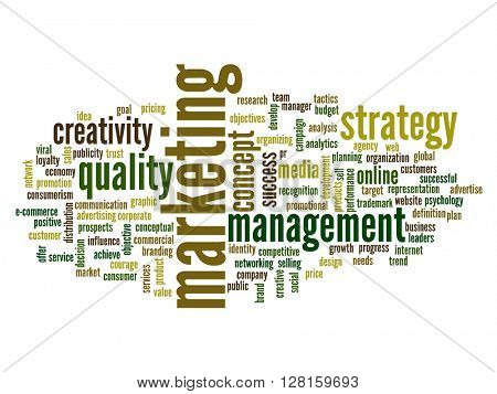High resolution concept or conceptual abstract marketing word cloud or wordcloud isolated on white background