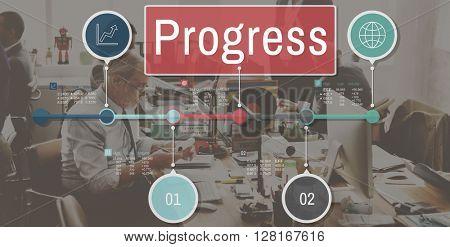Progress Improvement Investment Mission Development Concept
