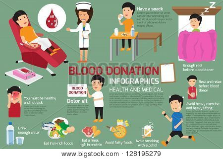 blood donor blood donation infographics how to prepare to give blood. vector illustration.