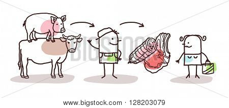 cartoon farmer production - beef, pork and meat