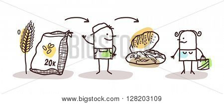 cartoon farmer production - wheat and bread