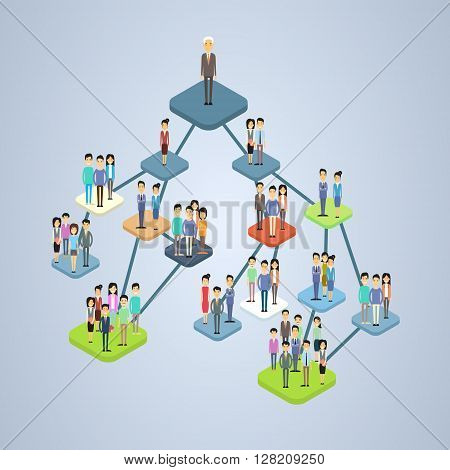 Business Company Structure Management Organization Chart ...