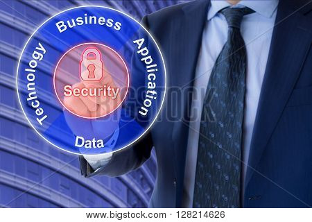 The four Enterprise Architecture domains BusinessTechnologyData and Application presented by a businessman in a suit in front of an office building clicking on a security padlock in the middle