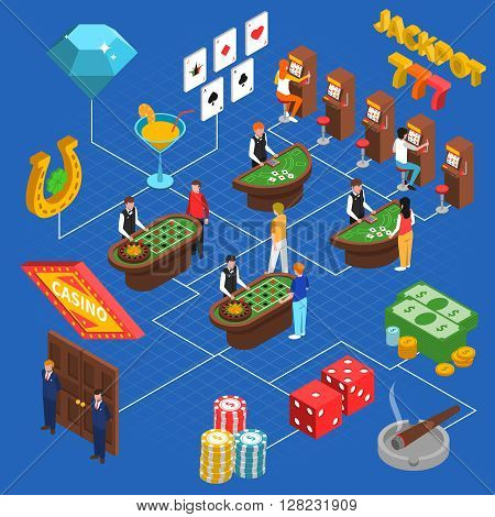 Casino interior isometric concept with croupier at gaming tables slot machines chips and cards vector illustration