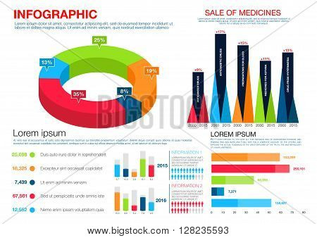 Healthcare and medicine infographics with colorful pie chart and bar graphs with text layouts, showing volume of sales of prescription medicines by years and by types of disease. Pharmacology, medicine, healthcare presentation design