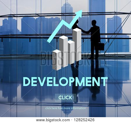 Development Change Improvement Opportunity Concept