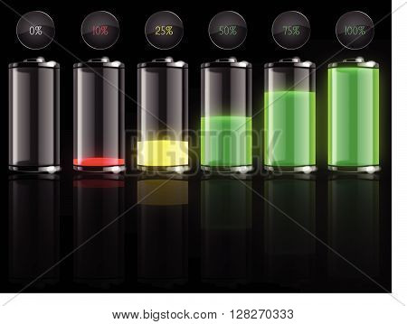 Battery charging EPS 10, Different charging level