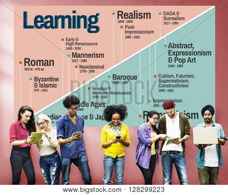 Learning Art History Timeline Facts Concept
