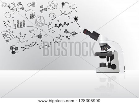 illustration of microscope with chemistry formula signs