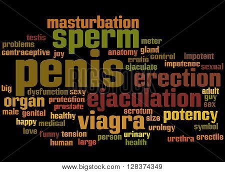 Penis, Word Cloud Concept 5