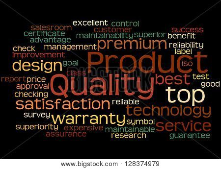 Product Quality, Word Cloud Concept 2