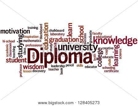 Diploma, Word Cloud Concept 2
