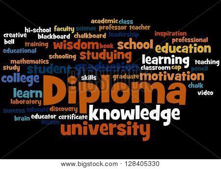 Diploma, Word Cloud Concept 3